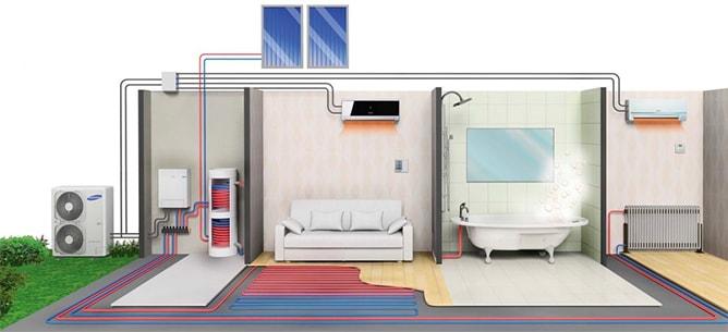 Aerotermia, un sistema de climatización eficiente